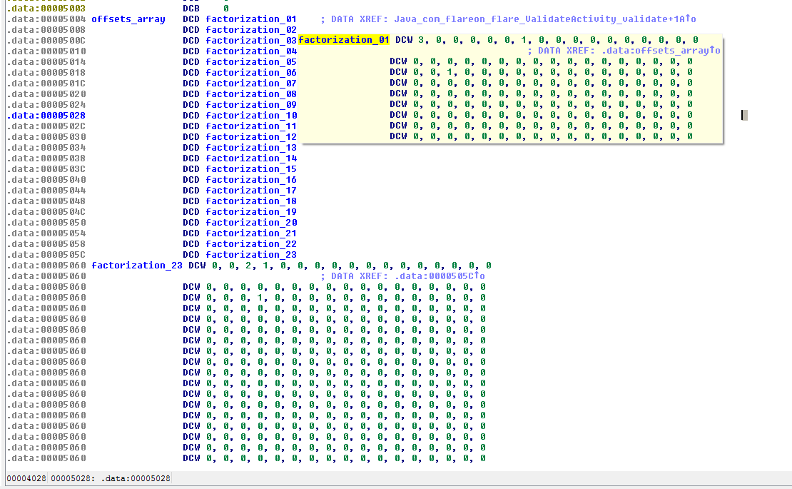 Flare-on-challenge-2015-l6-offsets array.png