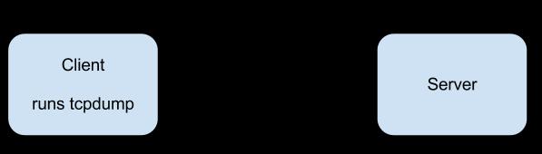 Sshkeydata - aldeid