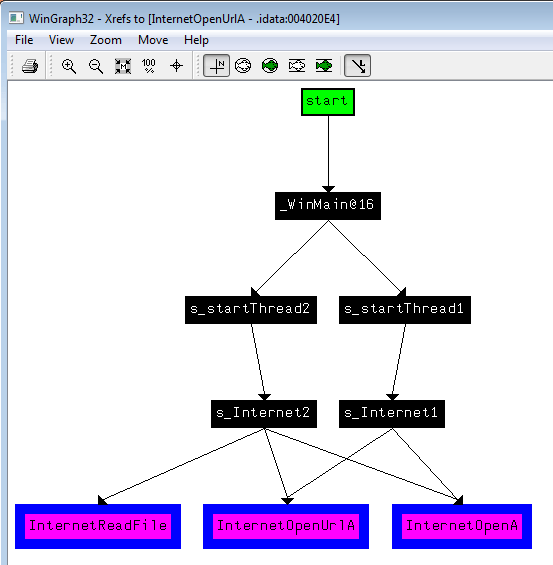 Ida-pro-graph-functions-002.png