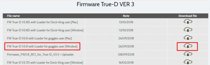 Category:Drones/FPV/VRX/Furious-True-D-v3 - aldeid